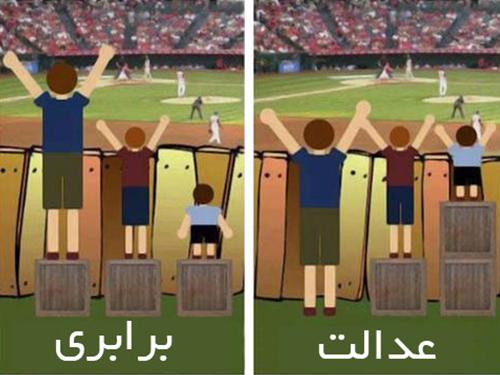 مشارکت مکتوب: عدالت، آیا همه افراد در کنگره با هم برابرند؟